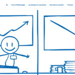 MAVEN RECRUTEMENT – Site Internet